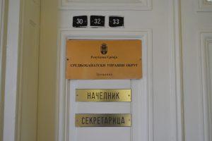 srednjobanatski upravni okrug