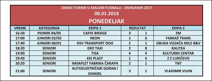 tabela-futsal